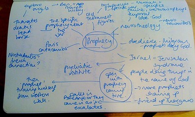 Mind map a novel example